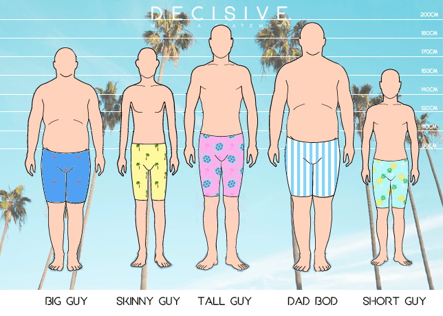 swim shorts for different body type
